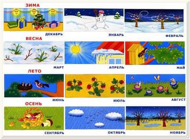 логопедическое занятие зима, логопедическое занятие на тему зима, конспект логопедического занятия зима